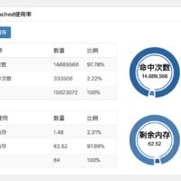 龙虎大战做庄 如何启用 Memcached 内存缓存来提高网站速度