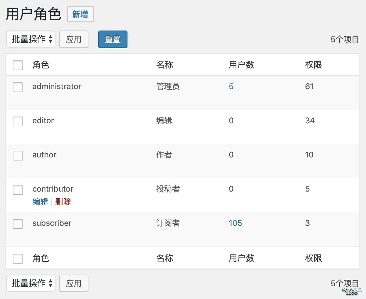 用户角色列表