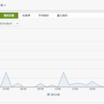 微信公众平台支持数据统计