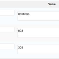 统计日志在 Feed 中浏览次数的 WordPrss 插件:Feed Post Views