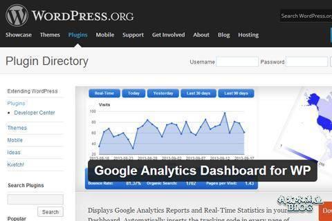 google analytics dashboard for wordpress wp