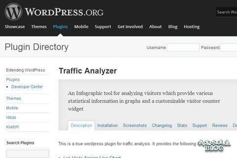 traffic analyzer wordpress plugin free open source
