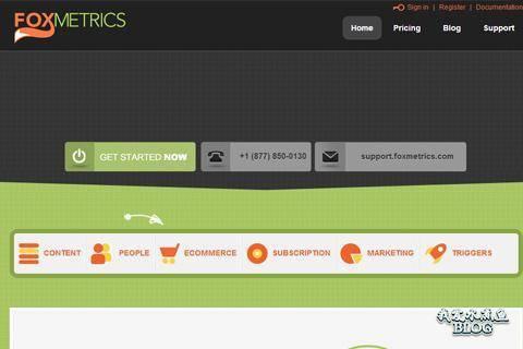 foxmetrics fox metrics online cloud storage analytics