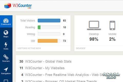 w3 counter website analytics free tracking traffic